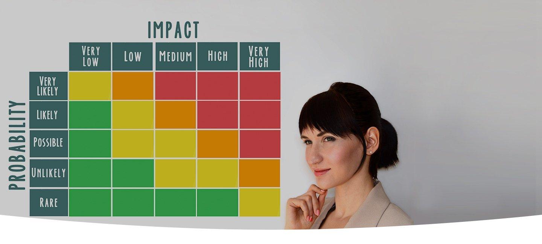 Impact Probability Graph