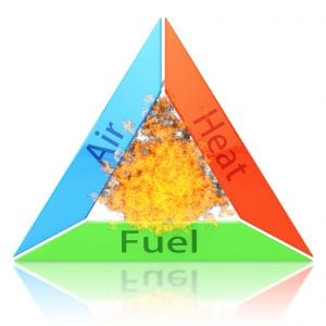 3 sided triangle with air, heat and fuel on each side